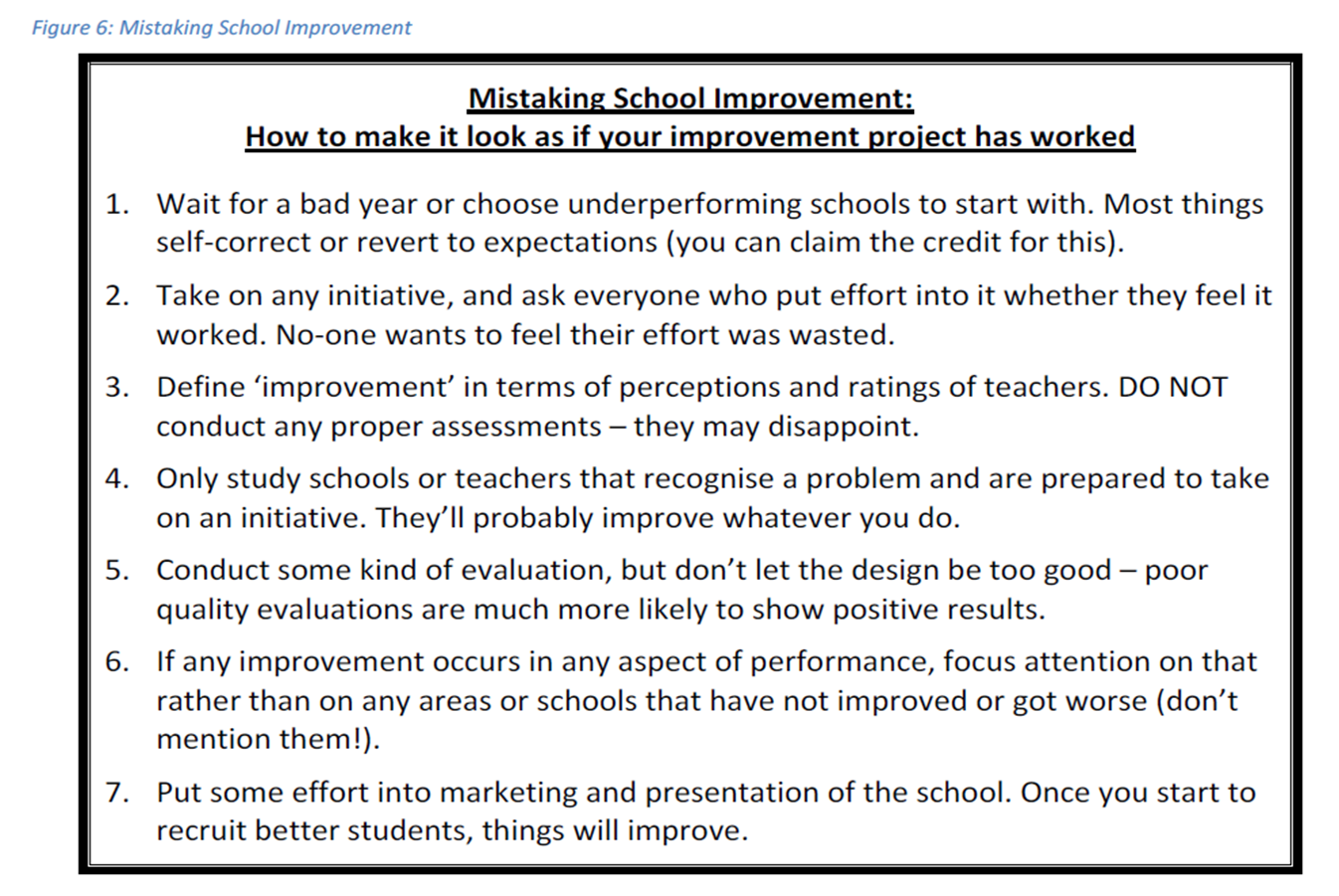 2014 the wing to heaven improving education fig 6 mistaking school improvement fandeluxe Gallery