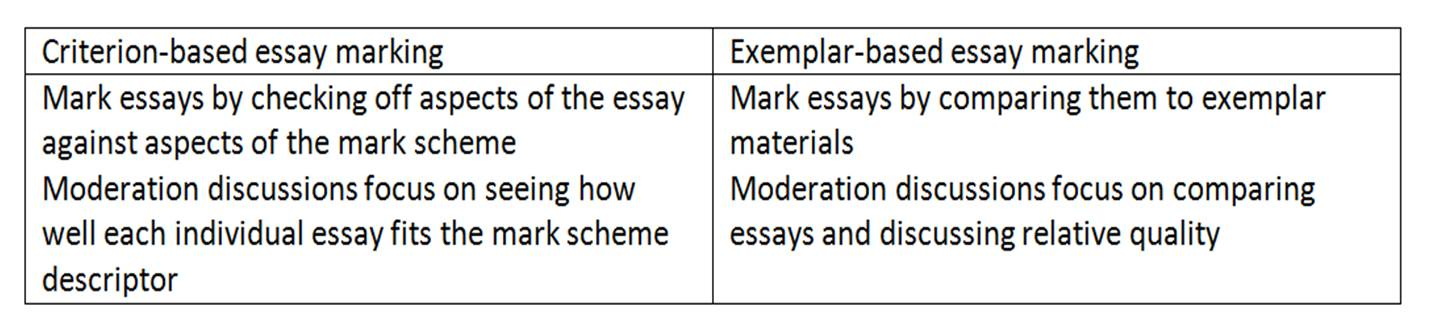 Smart words for essays